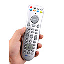 Remote Control + Receiver for PC